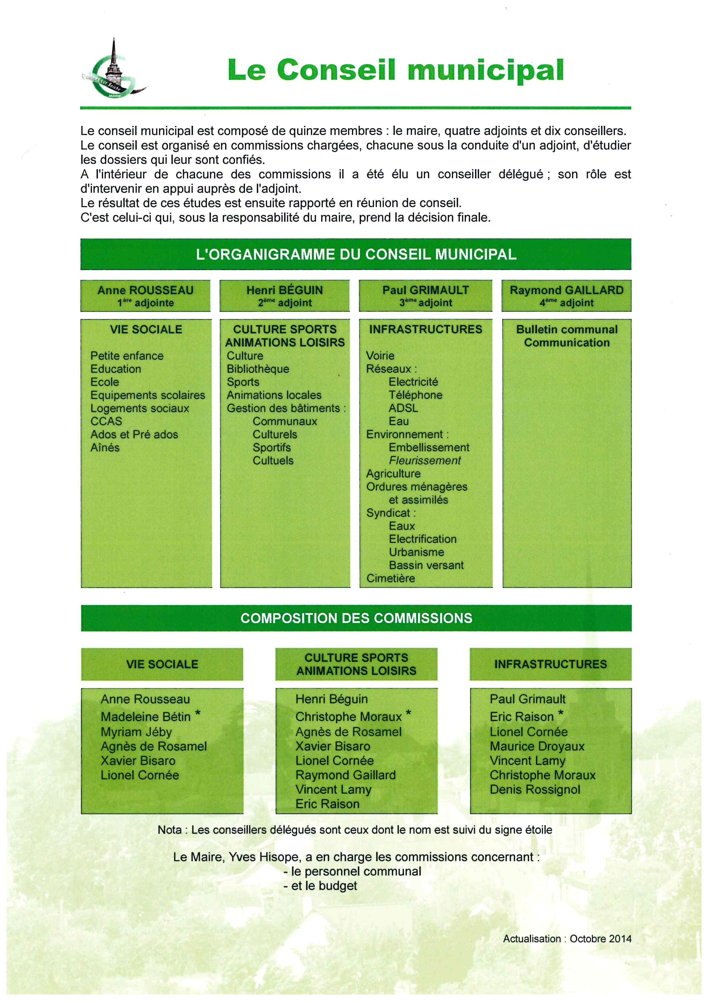 l-organigramme-du-conseil-municipal