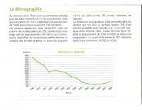 Historique de la Demographie