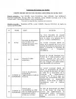 Compte rendu du Conseil Municipal du 20/06