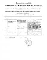 Compte rendu du Conseil Municipal du 03/05